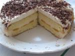 Крема для бисквитного торта